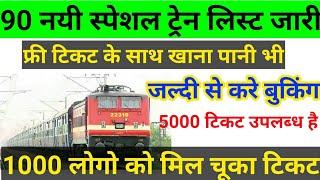 Railway Special Train List 2020|sabhi train ke nam |Nonstop Railway News|IRCTC booking Indian Rail