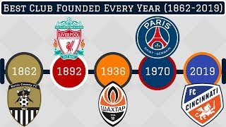 Best Football Team Founded EVERY Year (1862-2019)