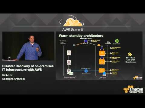 Disaster Recovery of On-Premises IT Infrastructure with AWS
