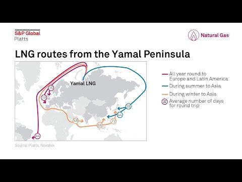 Yamal LNG supply route shifts global balance