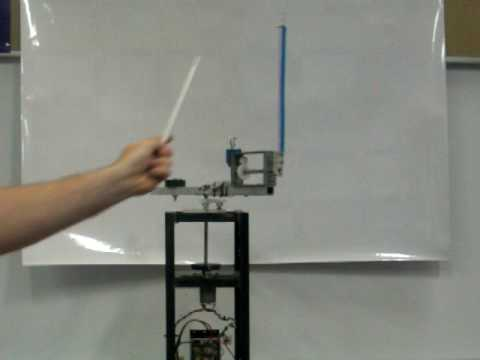 Activity 3: Modeling of a Simple Pendulum