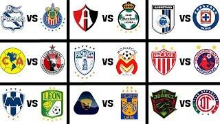 Mis PREDICCIONES para la JORNADA 3 LIGA MX torneo APERTURA 2019