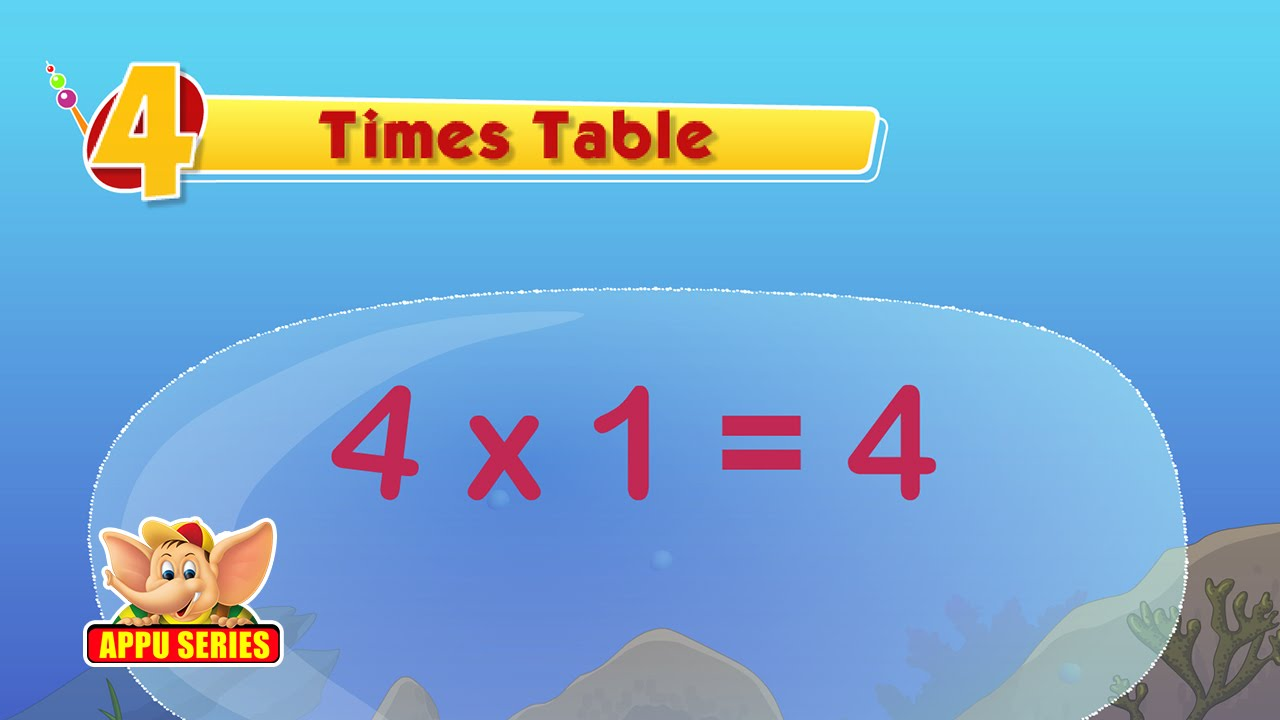 Learn Multiplication Table 4 Youtube