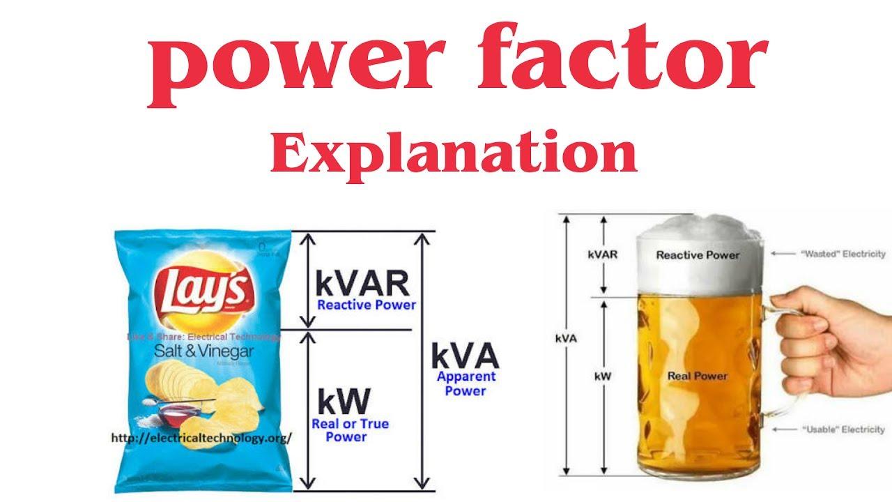 power factor explained power factor correction 