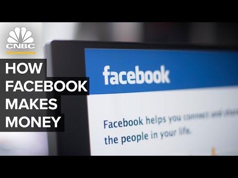 How Instagram And Facebook Make Money