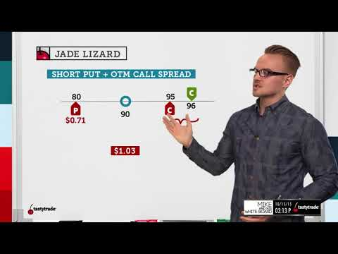 Trading Strategy: Jade Lizard | Options Trading Concepts
