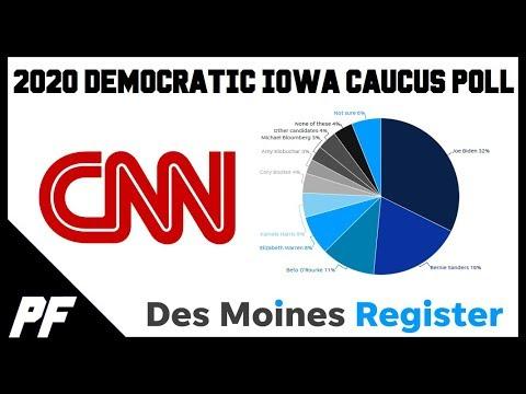 New CNN Poll - 2020 Iowa Democ...