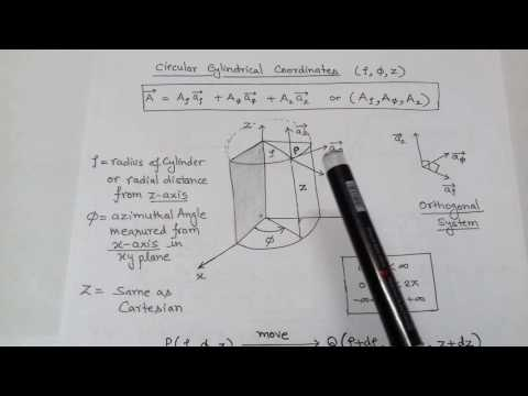 1.2 Introduction to Cartesian and Cylindrical Coordinate system...