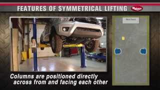 Asymmetric lift vs. Symmetric lift