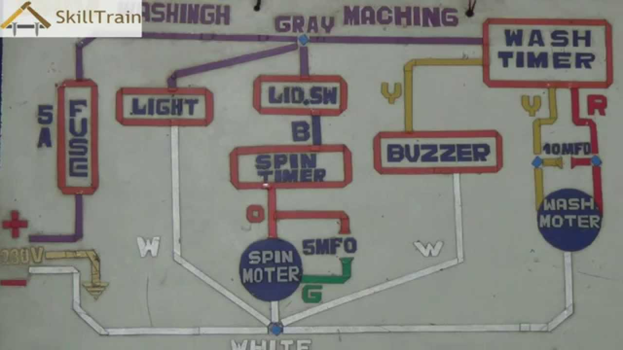Simple Washing Machine Wiring Diagram : Diagrammatic representation of a circuit washing