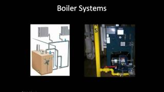 Identifying Different Heating Systems
