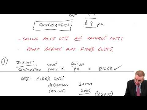 ACCA F2 The Management Accountant's Profit Statement – Marginal Costing