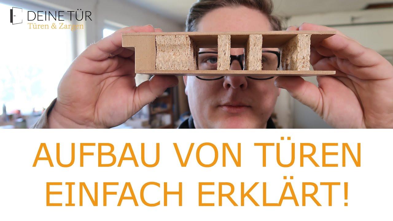 Favorit How to: Aufbau von Türen / Massivholz Tür erklärt / Türen CX35