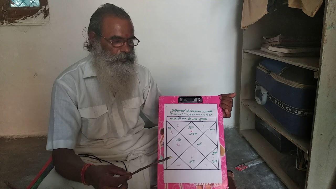 Bhagwan Ram ki kundli ka vishleshan | Gayatri jyotish