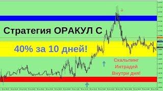ОРАКУЛ С - лучшая стратегия Форекс для интрадей, скальпинга, торговли внутри дня! 40% за 10 дней!