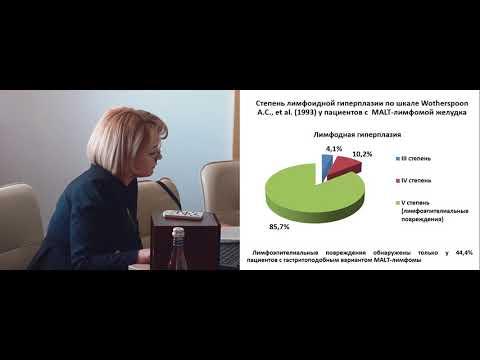 MALT-лимфома желудка и хронический H. Pylory-ассоциированный гастрит. Косталанова Ю.В. (Самара)