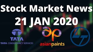 Share Market News 21 JAN 2020 | L&T News, TCS, Asian Paints, Budget 2020