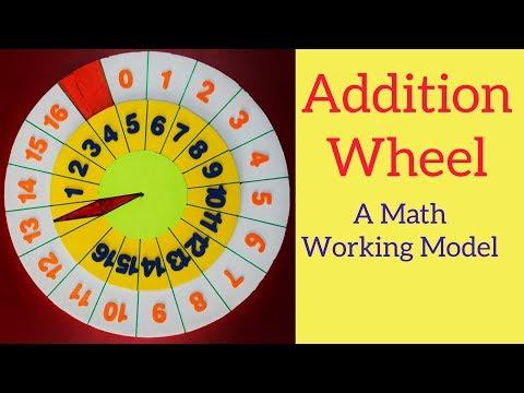 Addition Wheel - A Complete Tutorial Malayalam | A Mathematics Working Model| TLM |IQUBAL PADANAT thumbnail
