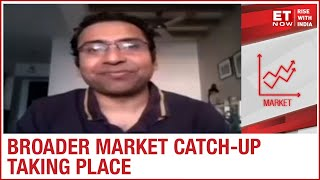 What's Fueling FIIs Appetite? | Saurabh Mukherjea Of Marcellus Investment Managers To ET NOW