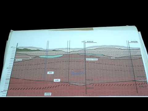 гидрогеологическая карта. Геологический разрез. Бурения скважины, подземные воды - геология