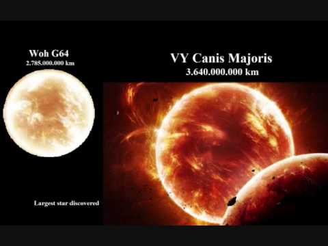Comparison Of The Entire Universe With Sizes. Planets ...