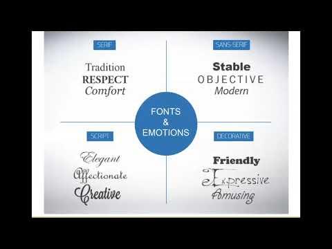 Values Based Branding w  Prof  Gerado Blumenkrantz