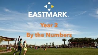 What is Eastmark   YouTube