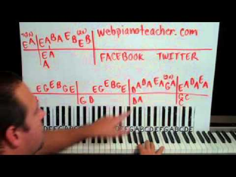 Behind Blue Eyes Piano Lessons part 1 The Who