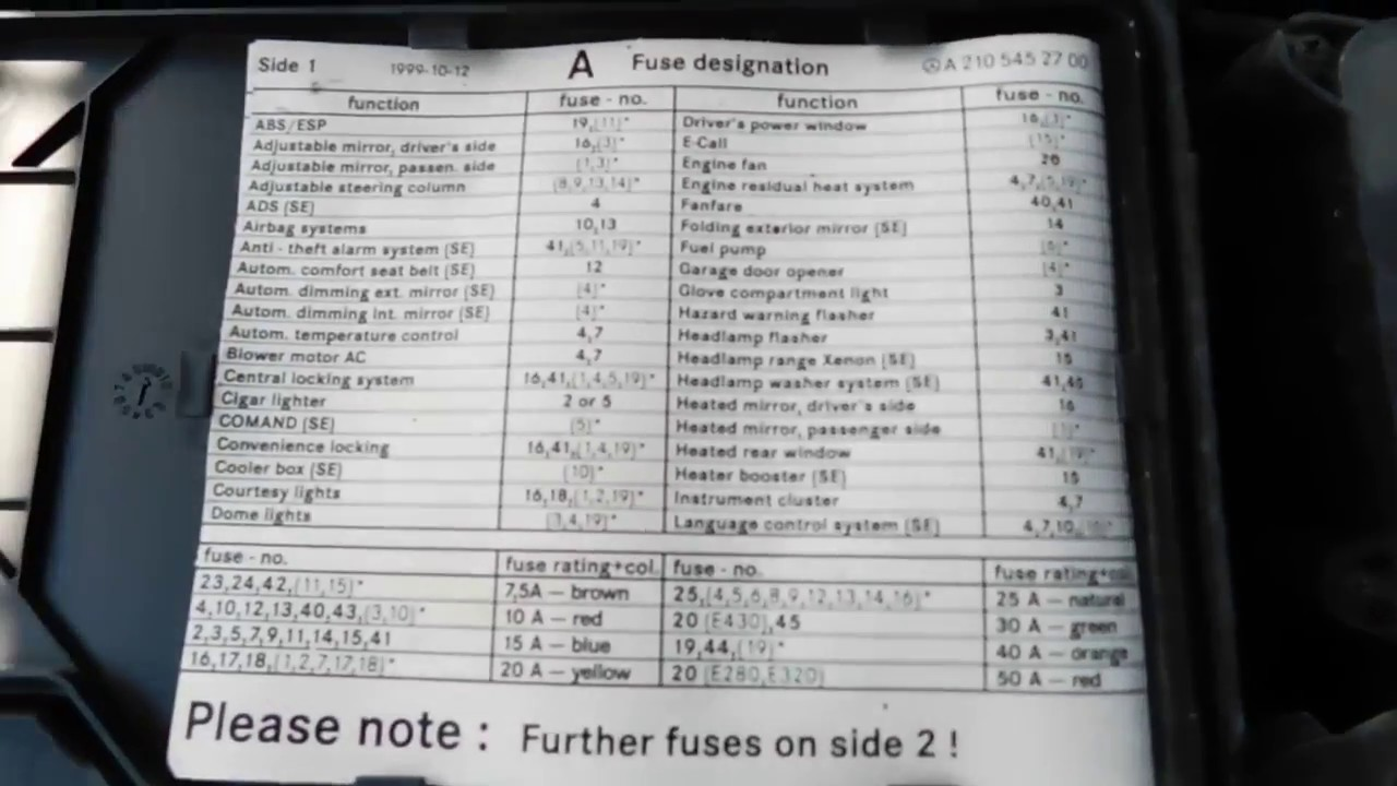 mercedes benz e320 1993 2002 fuse box location and diagram youtube 1999 mercedes s500 fuse box [ 1280 x 720 Pixel ]