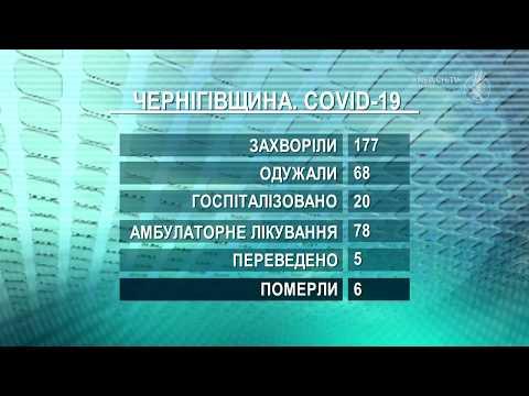 COVID: + 7 у Чернігові | Телеканал Новий Чернігів