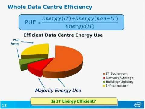 How to reduce energy wastage in your data center -  with Intel