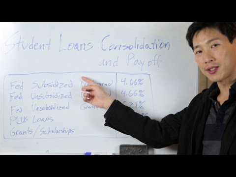 Student Loan Consolidation and Payoff