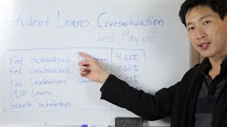 Student Loan Consolidation and Payoff | BeatTheBush