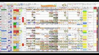 2018年9月23日 中央競馬 挑戦第9日目(前篇)の結果は・・・ thumbnail