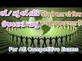 कौन से साल को किस रूप में मनाया जाता हैं। Video in Hindi and English