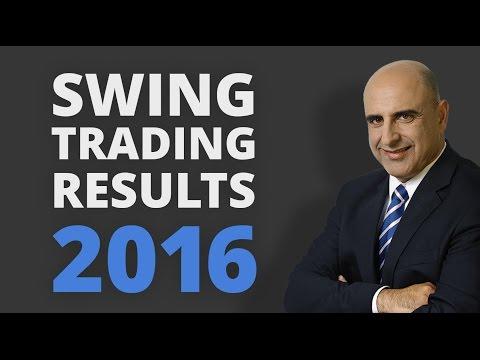 Swing Trading Results 2016 - Meir Barak