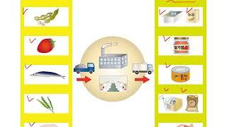 영양교육_식품표시 확인해요(식품의약품안전처 제공)