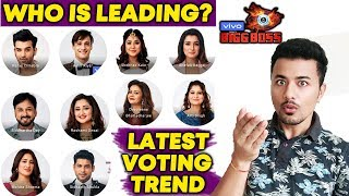 LATEST VOTING TREND | Who Is Leading? | Bigg Boss 13 Latest Update