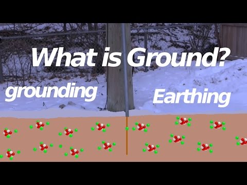What Is Ground? Earth Ground/Earthing