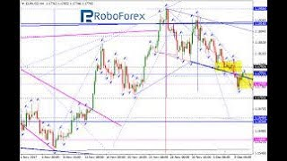 How To Combine Fibonacci Zone And Consolidation To Trade FX And USDCHF