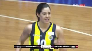 Fenerbahçe - Çukurova Basket KBSL Play Off Final 4.Maç