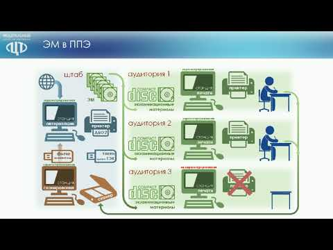 Видеолекция для технического специалиста ППЭ: Подготовка и проведение ЕГЭ в ППЭ