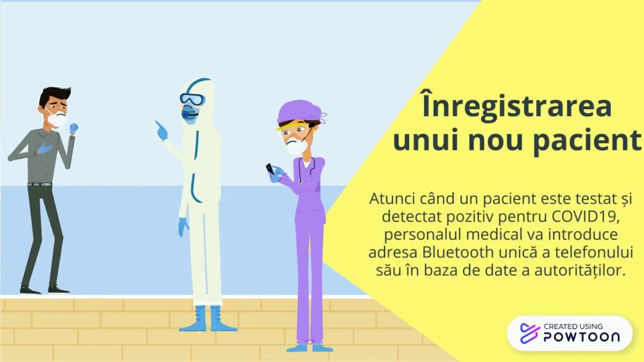 pozitiv despre dating online)