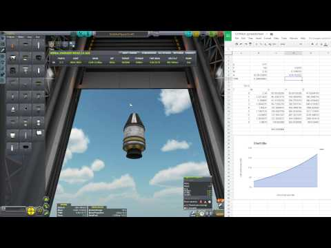 Rocket Science - How To Calculate Rocket Performance