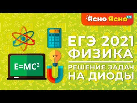 ЕГЭ по физике 2021   Решение задач на диоды   Критерии оценивания   Ясно Ясно ЕГЭ