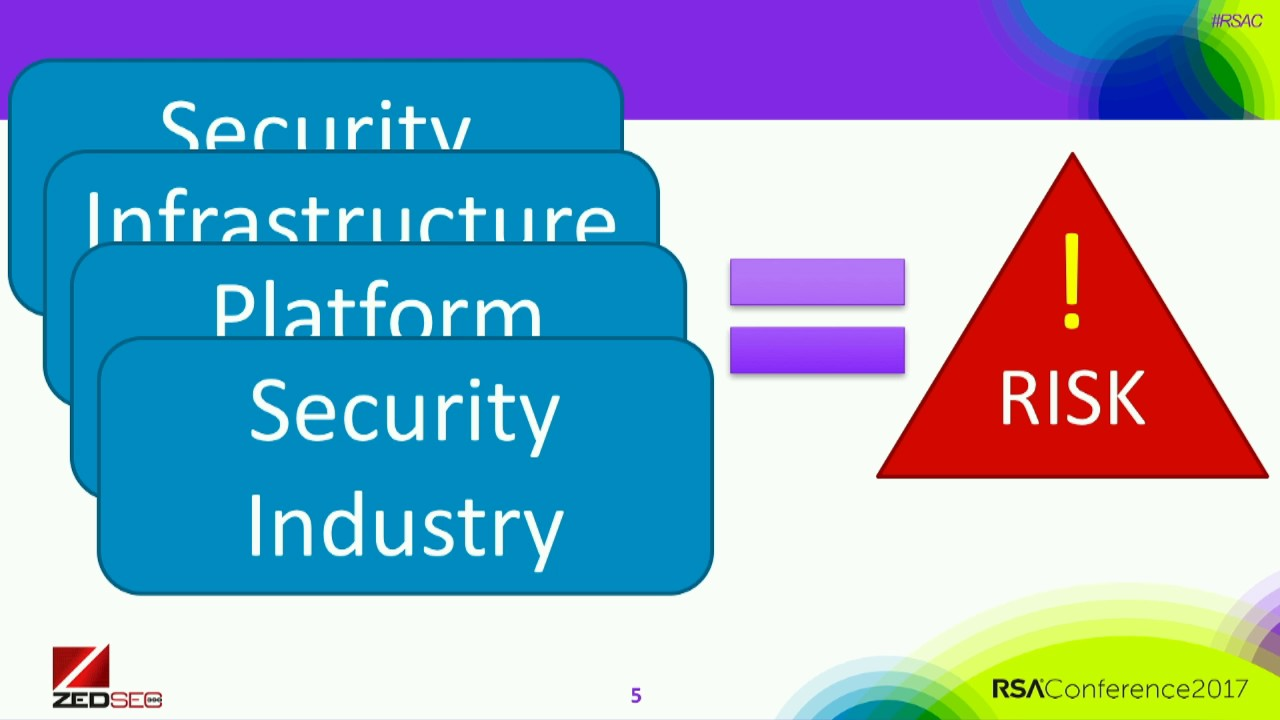 Tips – Mainframe Security