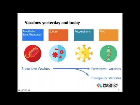 Nano-sized Delivery Systems for Vaccines--Precision NanoSystems Webinar 2017
