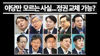 정권 교체론은 높지만 ... 야당이 모르는 사실? 야당은 긴장해야...