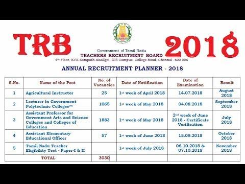 TRB 2018 | TRB ANNUAL RECRUITMENT PLANNER - 2018