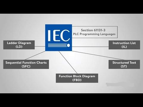 programming language of PLC